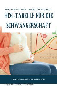 hCG-Tabelle: Wichtige hCG-Werte für jeden Tag der Schwangerschaft