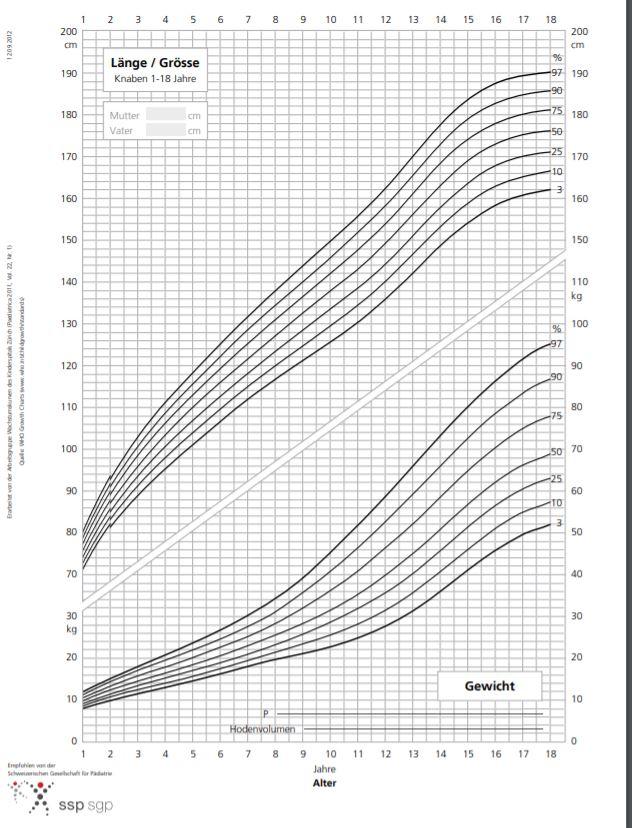 wie gro wird mein kind wachstumsrechner tabelle perzentile. Black Bedroom Furniture Sets. Home Design Ideas