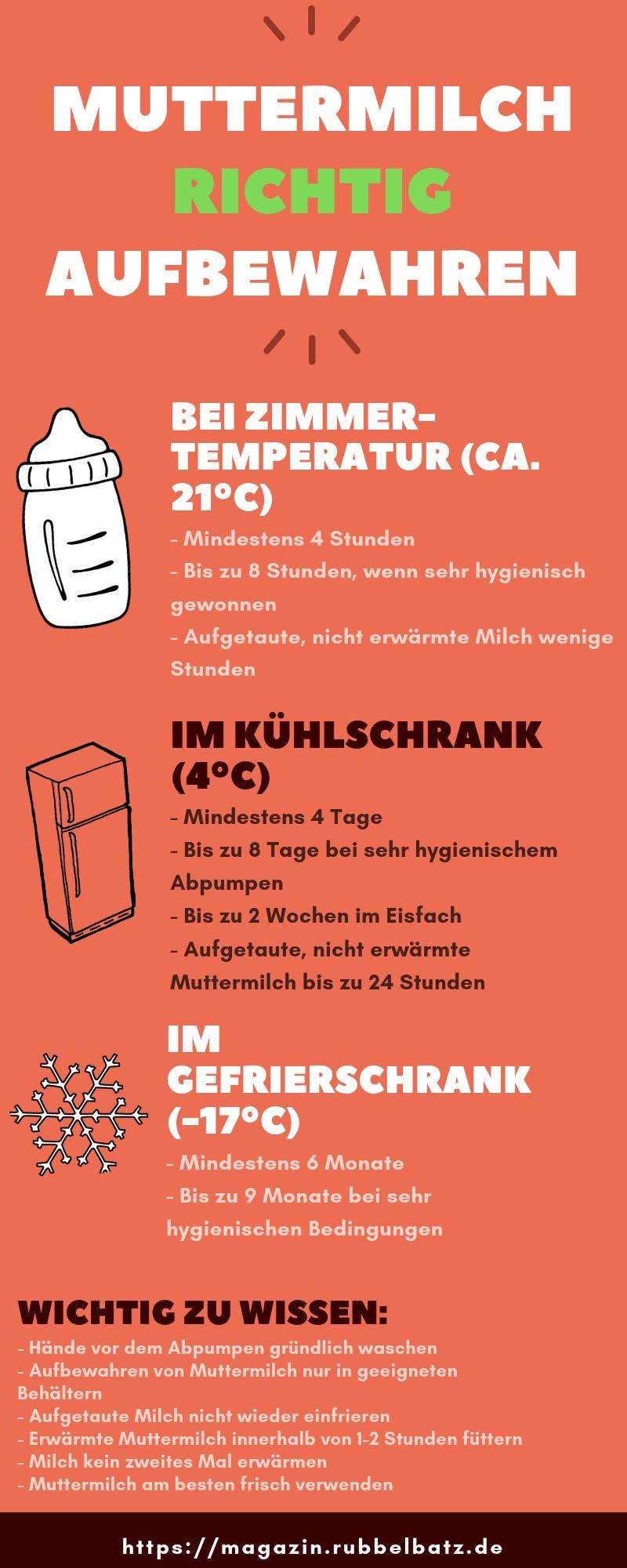 Infografik Abgepumpte Muttermilch Richtig Aufbewahren